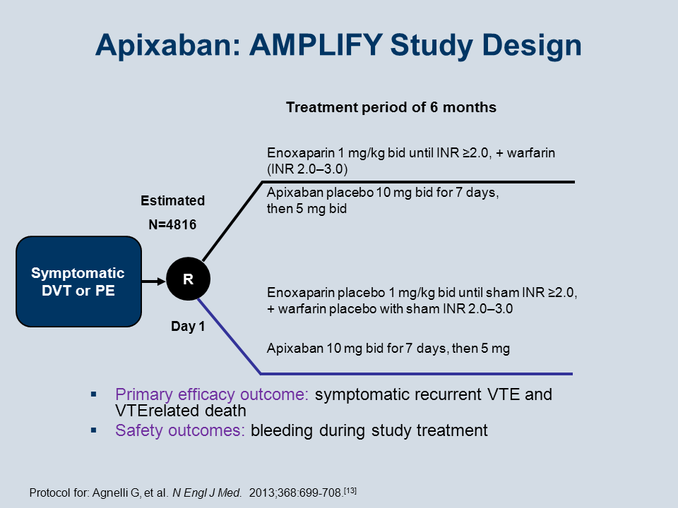 Apixaban for Extended Treatment of Venous Thromboembolism