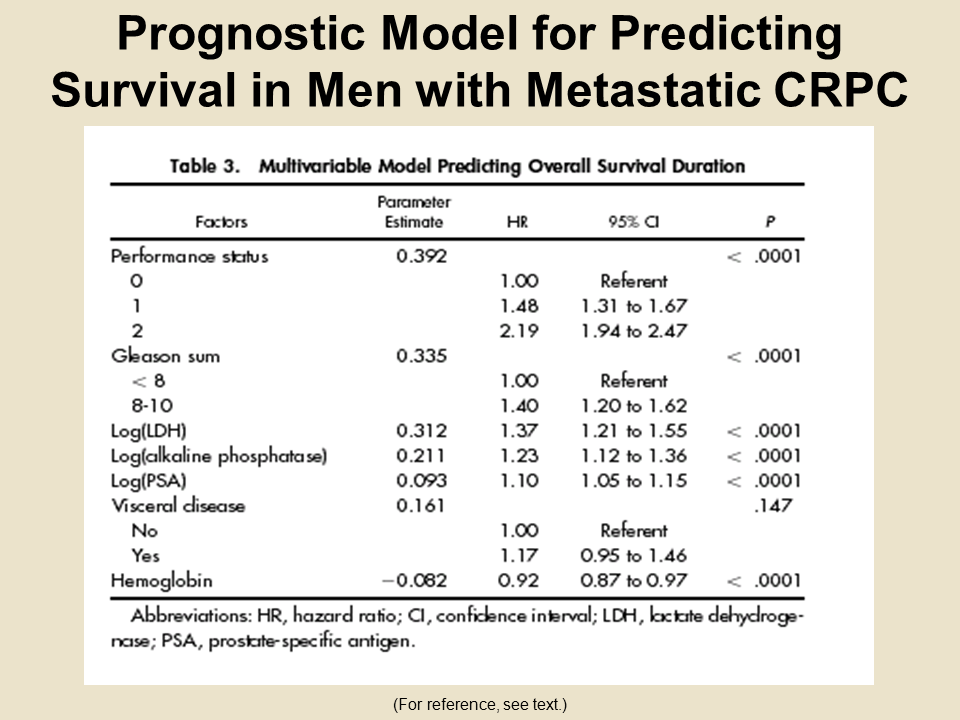 metastatic prostate cancer treatment guidelines
